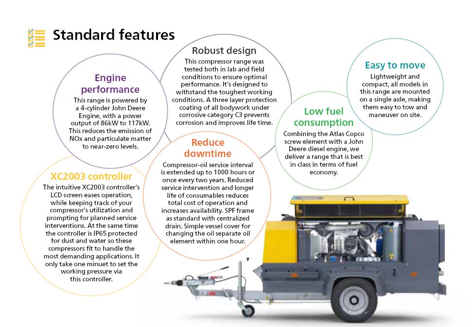 XAVS 186 standard features